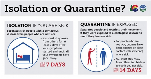 Isolate If You Are Sick