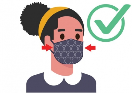 Considerations for Wearing Masks